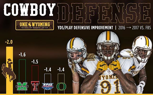 Cowboys Are Going Bowling In The Famous Idaho Potato Bowl