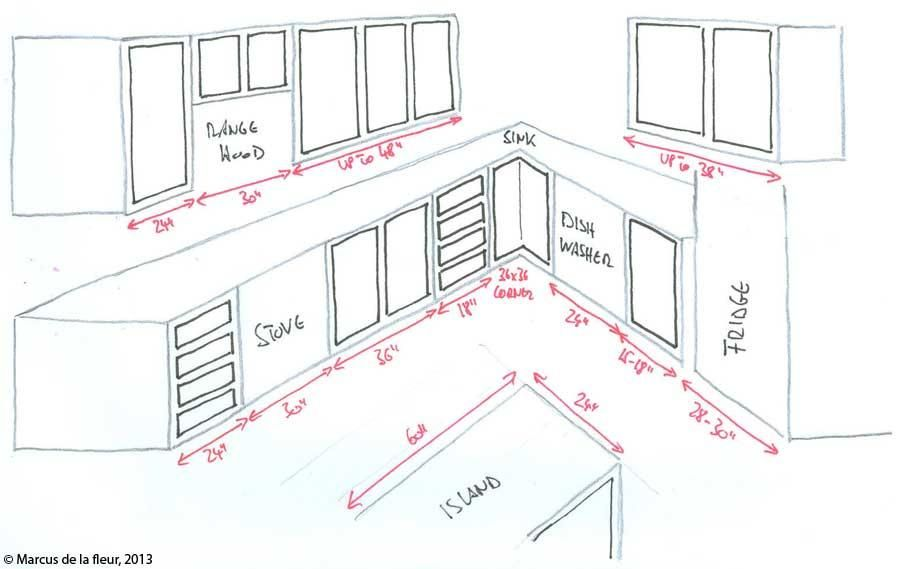 Awesome Kitchen Cabinets Diagram Of Kitchen Cabinet With Interesting ...