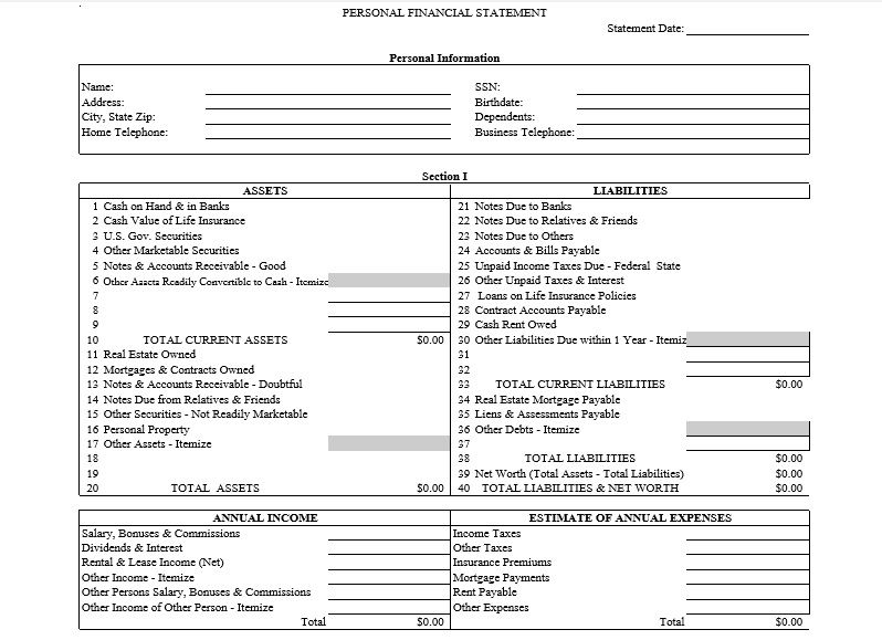 Professional Personal Financial Statement Template Free Personal
