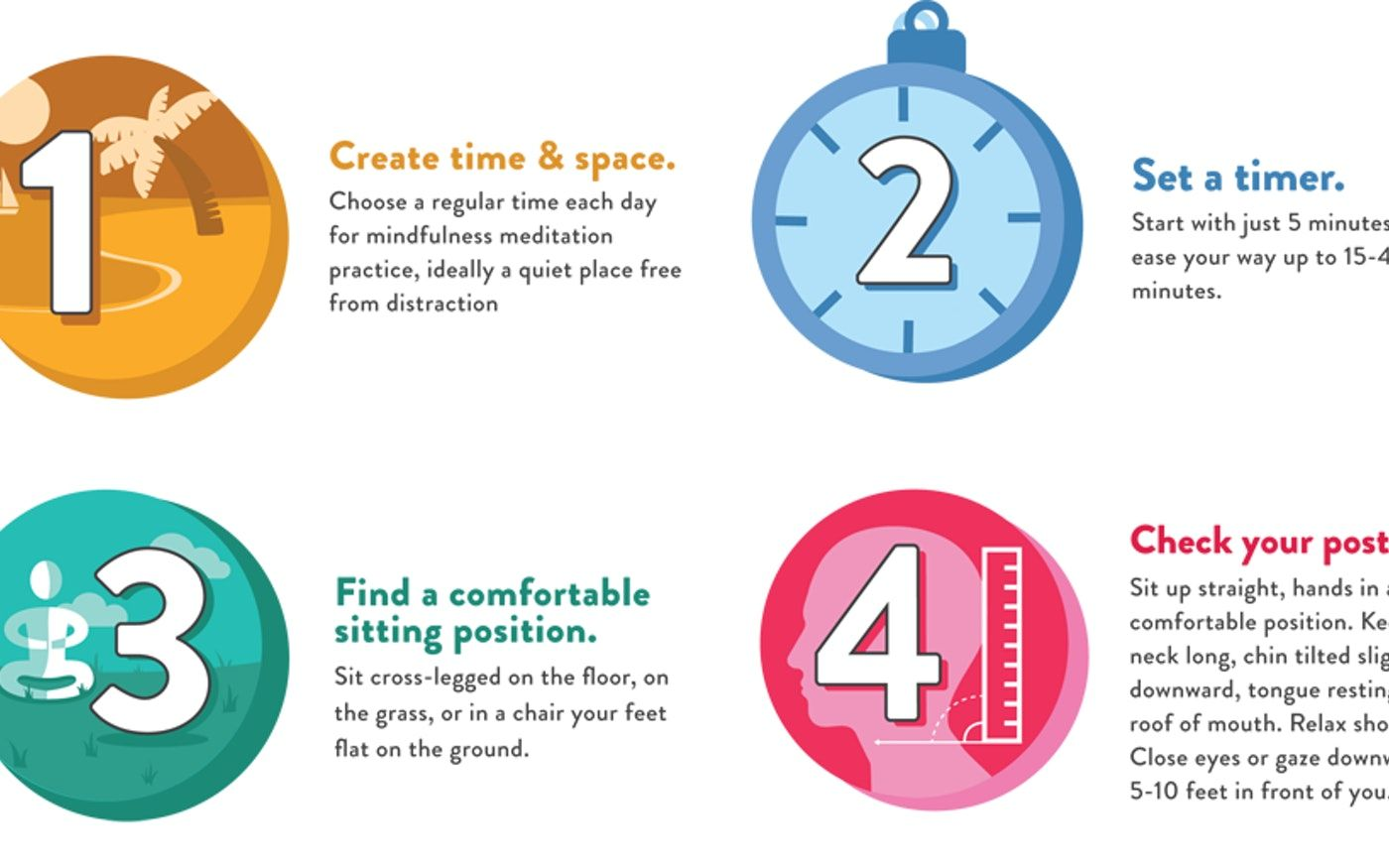 10 Steps To Mindfulness Meditation