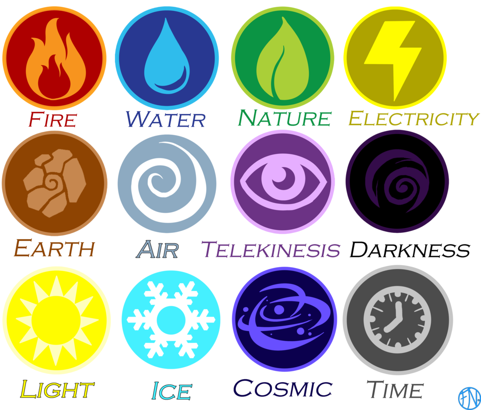 Elemental - Element Symbols by FNAFNations | Element ...