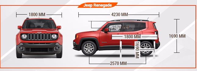 Jeep renegade 2016 dimensions