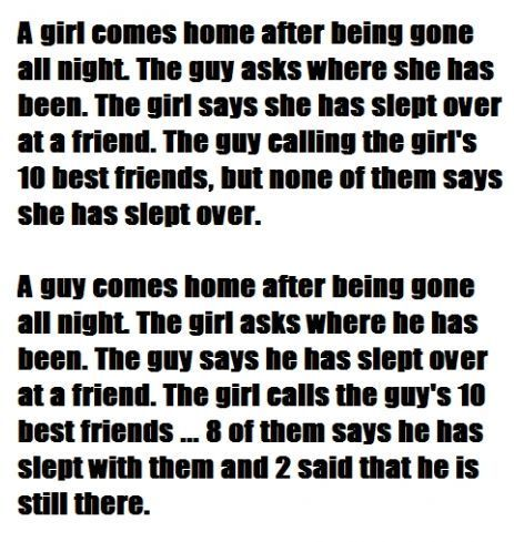 Why guys have better friends  | quotes | Funny, Funny images