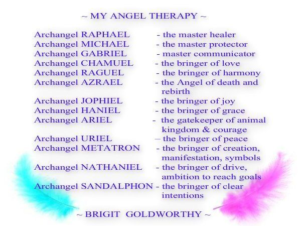 Pin by Lolo Alsina on MY VERY OWN ANGEL'S   Angel, Archangel