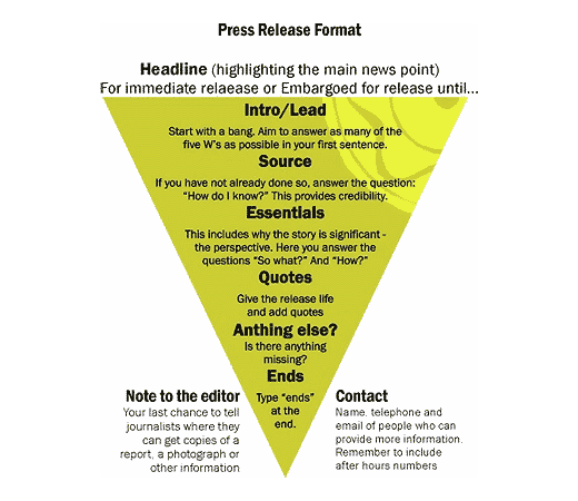 The 12 ironclad rules for issuing press releases by kissmetrics the 12 ironclad rules for issuing press releases by kissmetrics altavistaventures Image collections
