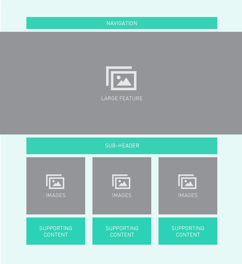 Codecademy Webpage Layout Web Design Page Layout