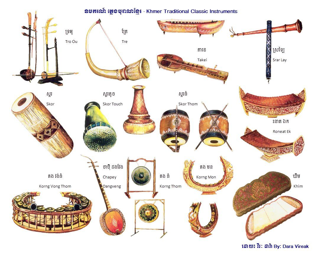 Khmer Traditional Classic Instruments