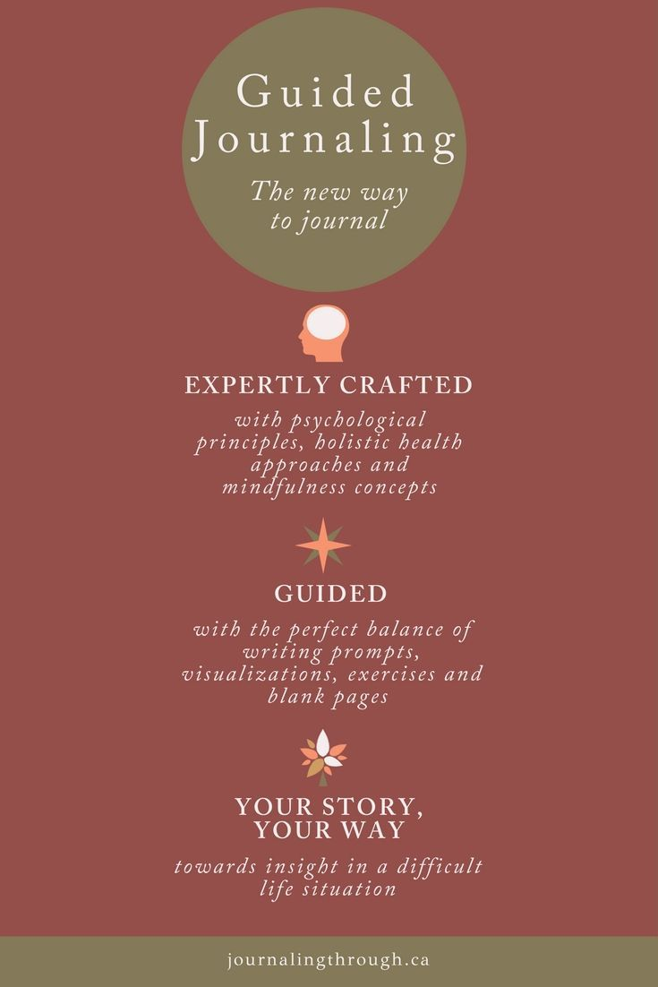 guided journaling? Apart from that it's amazing...