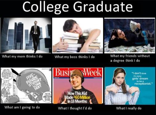 True College Memes College Majors College