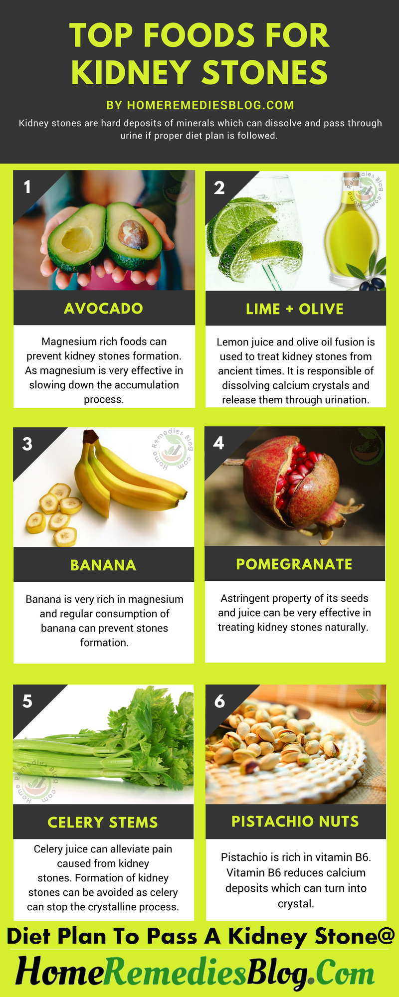 Top Foods For Kidney Stones Treatment Kidney Recipes Kidney Stones Remedy Kidney Stone Diet