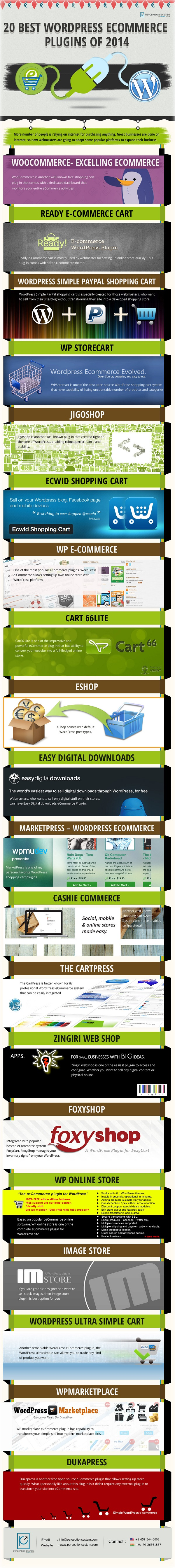 infografia 20 plugins ercio electronico WP e merce