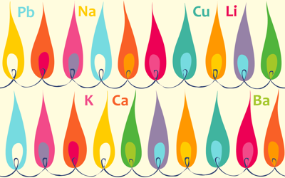 flame test elements