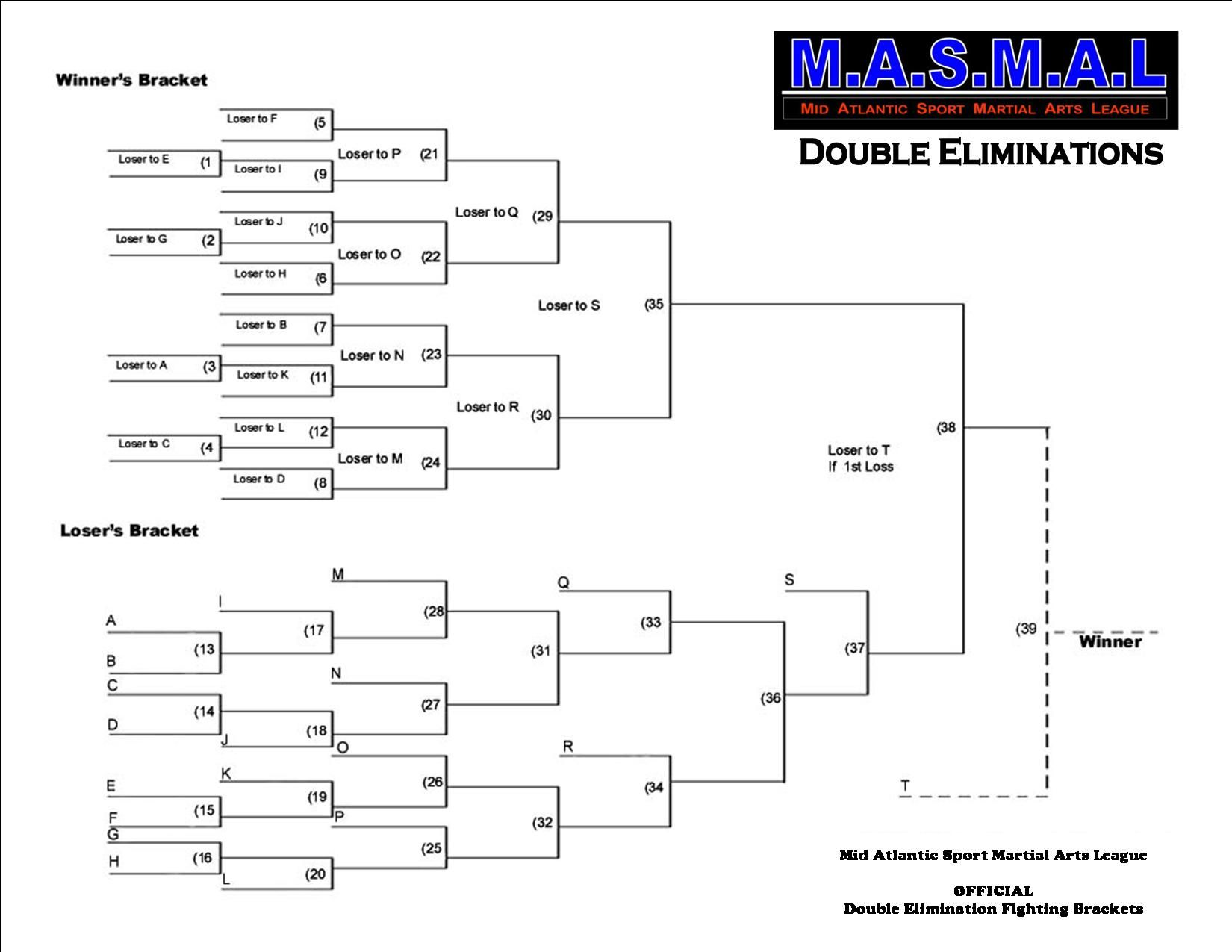 Pinewood Derby Brackets Spreadsheet  Pinewood Derby Double  Cub