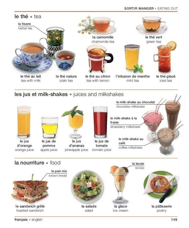 Le th et tea time ideas pinterest vocabulaire fle et vocabulaire anglais - Vocabulaire cuisine allemand ...