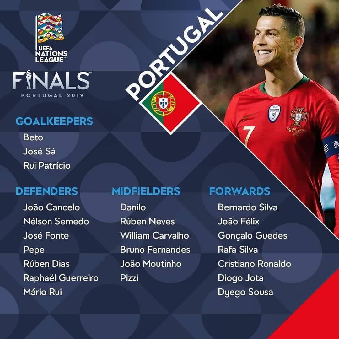 Uefa Nationsleague 2019 Instagram Com Euro Championship Euro Ronaldo