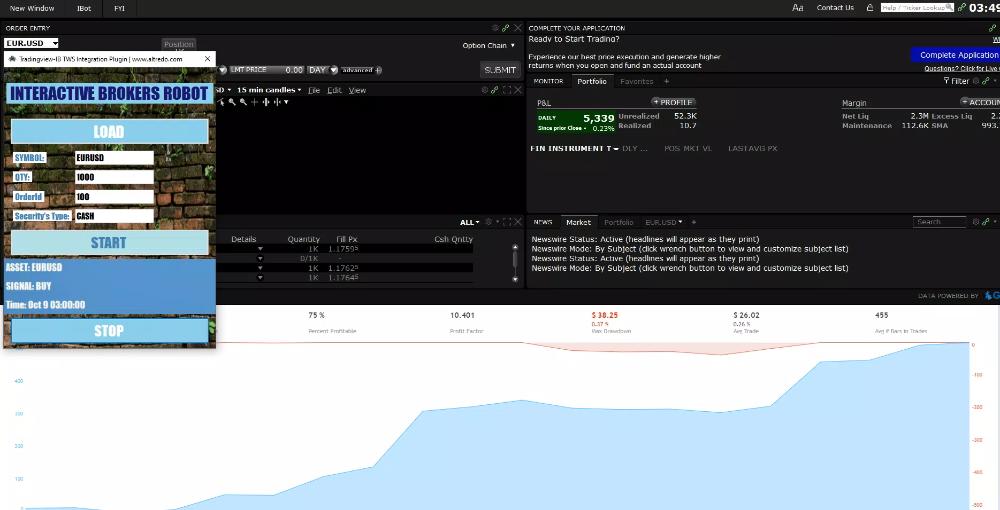 robot trading interactive brokers