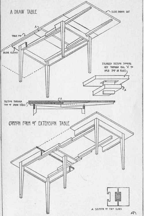 Plate Vi Extension Tables Woodworking Furniture