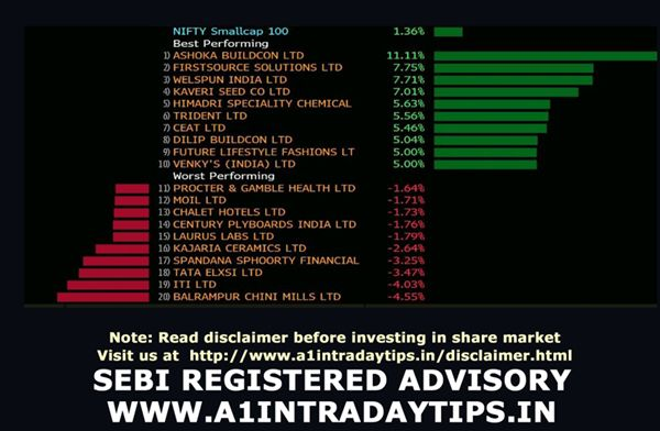 Buy Now to Earn Later in 2020   Day trader, Specialty ...