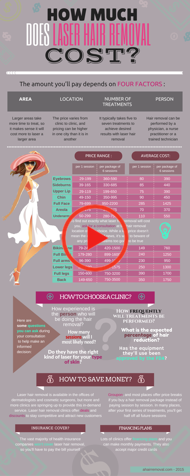 haarfarbentrends2020 in 2020 Laser hair removal cost