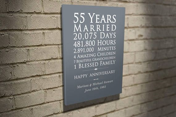 55th Wedding Anniversary Gift Ideas 55 Years Married 55th