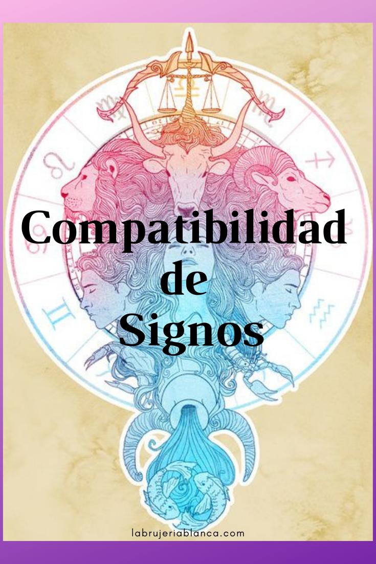 Compatibilidad De Signos Signos Signos Del Zodiaco Lectura De Mano
