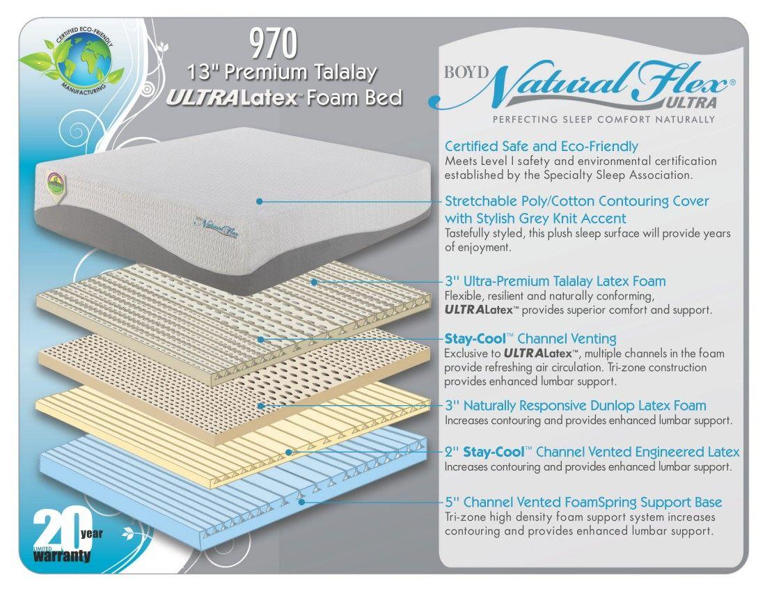 2800 Boyd Latex Mattress Natural Flex Ultra Latex Mattress 970