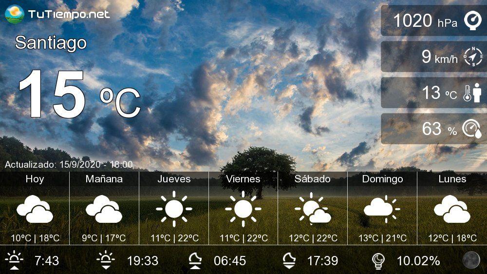 El Tiempo En Santiago Chile 15 Días Viajar A Granada Santa Cruz Palma De Mallorca