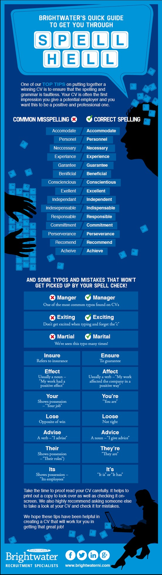 Check Out Brightwater Nis Top Tips On How To Avoid Spelling Hell