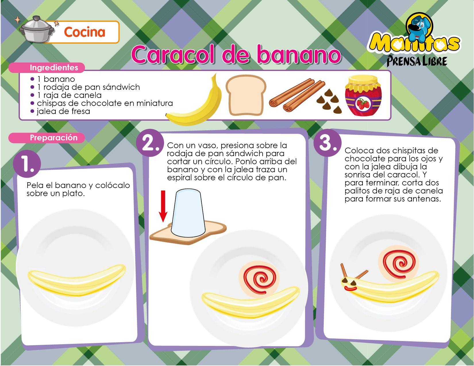 Caracol De Banano Hago Mi Tareahago Mi Tarea Recetas De Cocina Para Niños Recetas Faciles Para Niños Recetas Para Niños