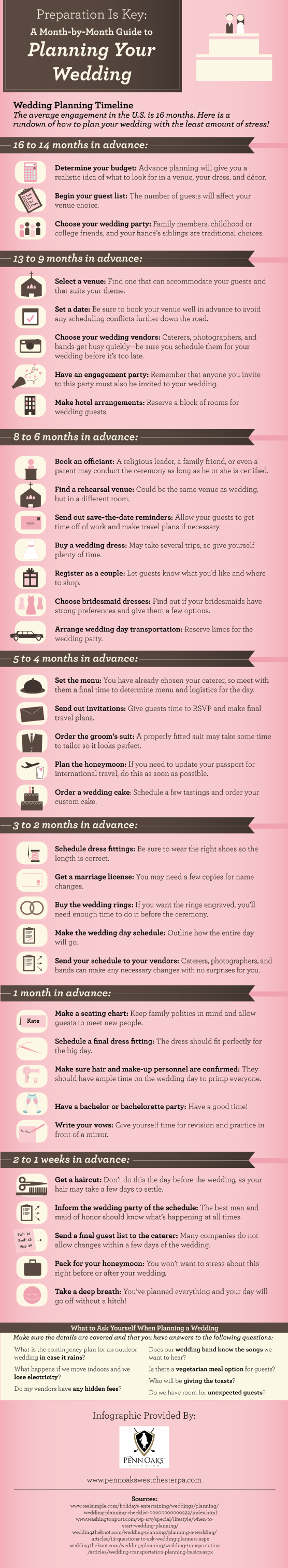 12 month wedding planning checklist pinterest wedding reception 8 months before your wedding you should book an officiant send out save the dates buy your dress and choose bridesmaids dresses solutioingenieria Images