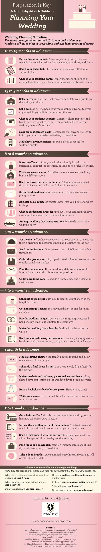 wedding planning checklist by month siudy net
