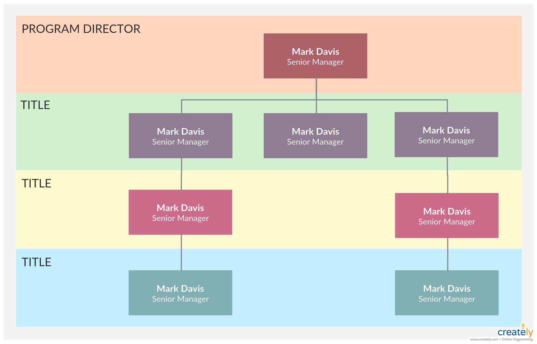 Emular veredicto escritura  Org Chart Best Practices for Effective Organizational Charts | Organogram,  Org chart, Organizational chart