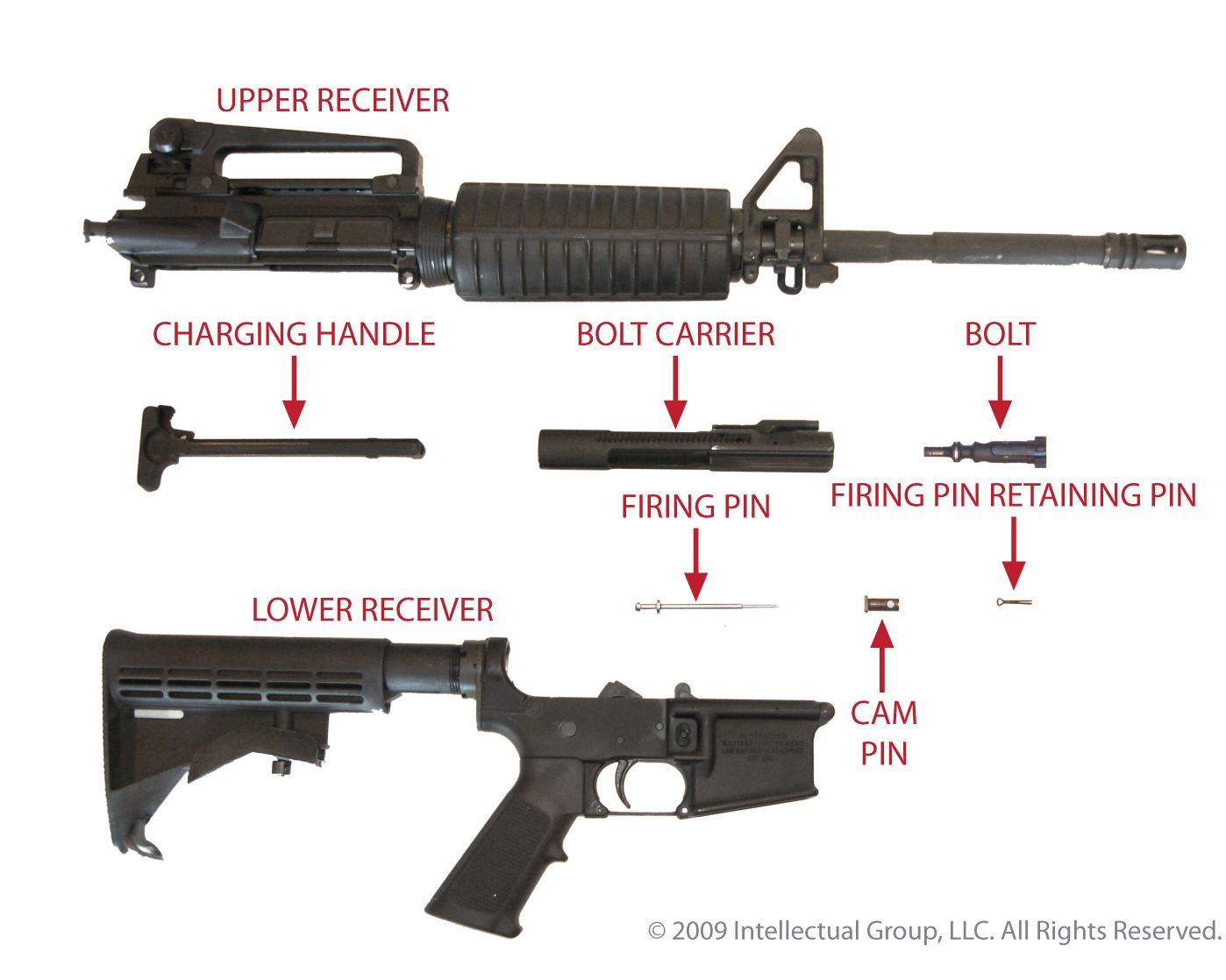 M16 Upper Receiver Assembly Diagram Switch With Pilot Light Wiring Ar15 Basic Rifle Components Geekery Guns