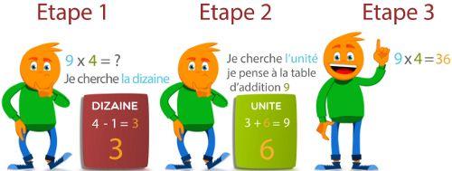 Exercice : Apprendre la table de multiplication 9 ...