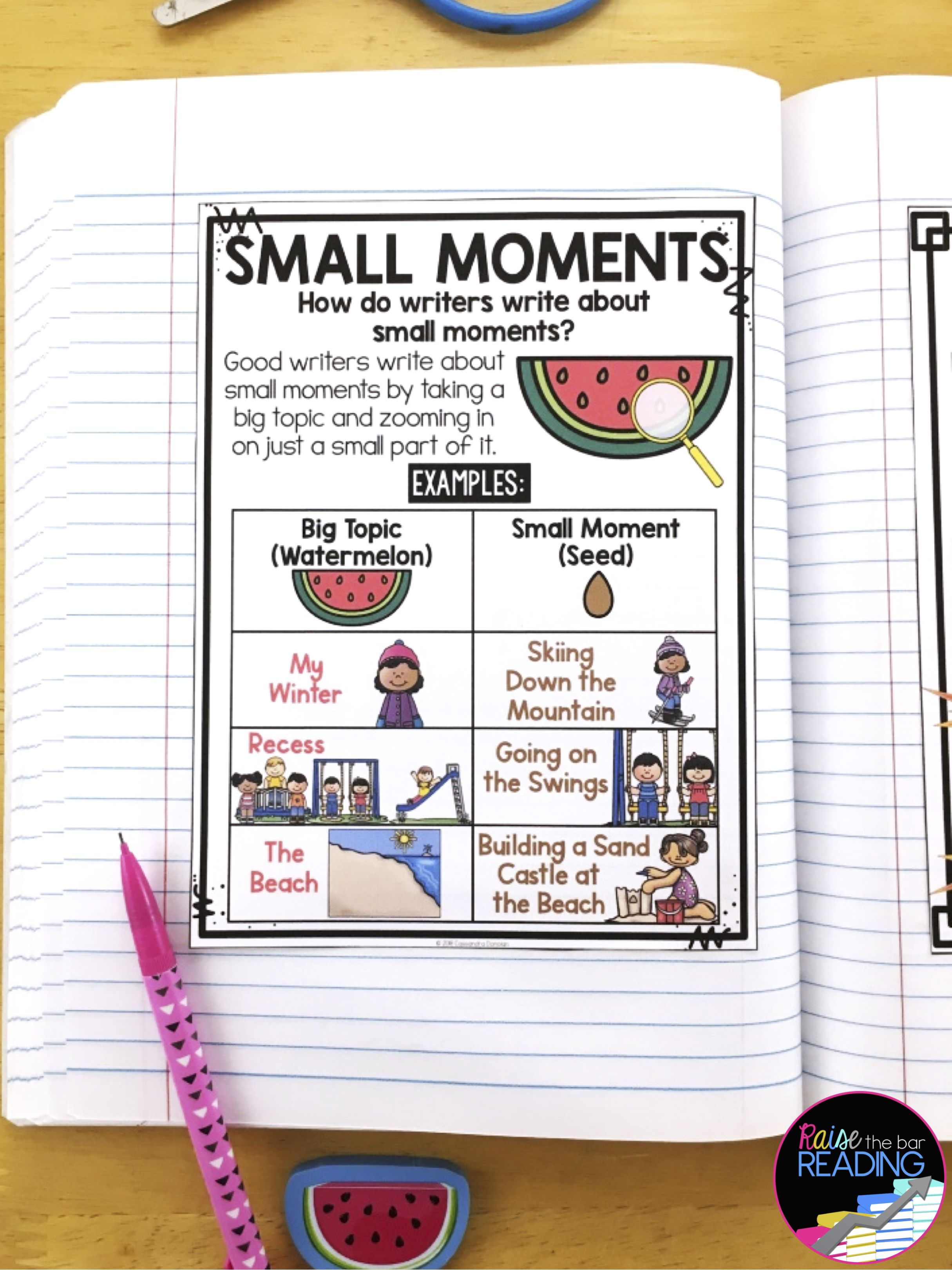 Writing Strategies Posters Anchor Charts Amp Writer S