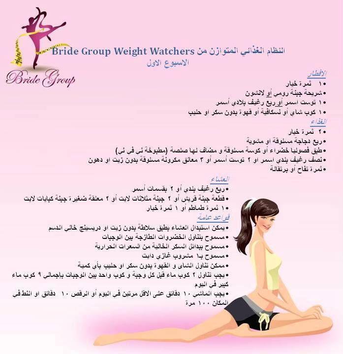 نظام غذائي الأسبوع الأول Health Diet Fitness Diet Extreme Diet