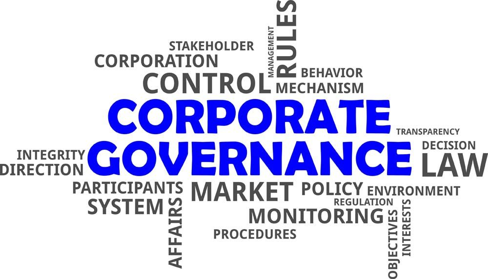 Corporate Governance What is a Quorum Requirement