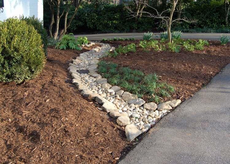 Comment Construire Un Ruisseau Sec Conseils Et Idees De Decoration En 2020 Jardinage Jardin En Pente Jardin Contemporain