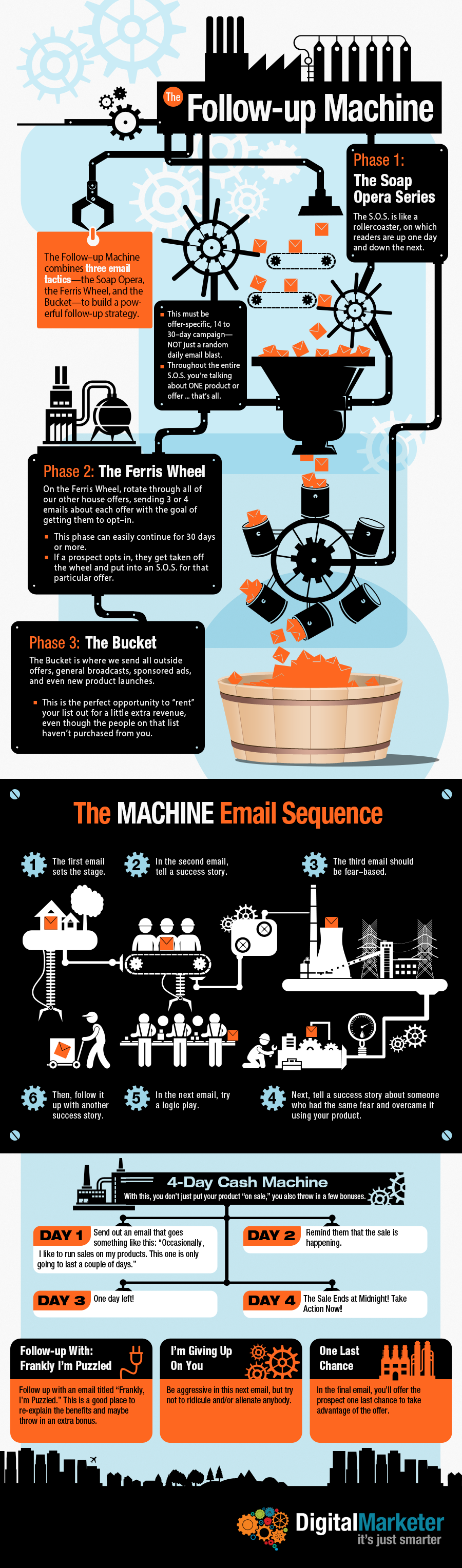 Latest Infographic  The Follow Up Machine  Email Marketing