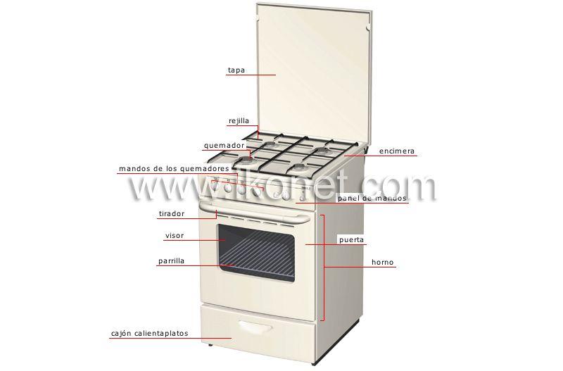 Casa mobiliario para el hogar aparatos electrodom sticos - Mobiliario para el hogar ...