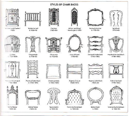 Chair back styles | Home Accents | Pinterest | Sillas, Restauración ...