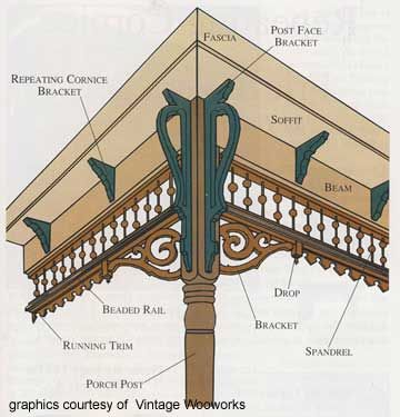 Exterior house trim house trim exterior trim and victorian for Victorian house trim