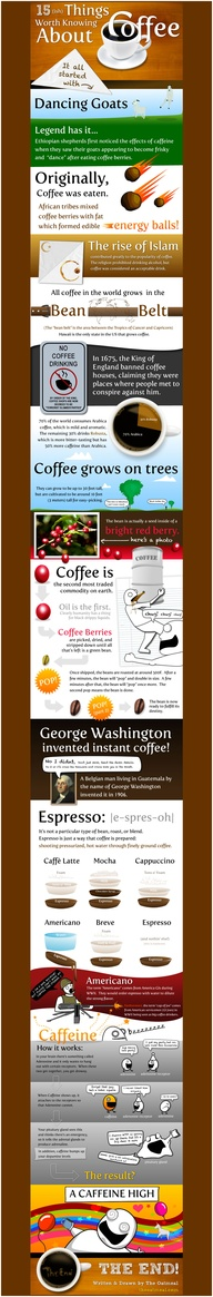 Image detail for -... about coffee - The Oatmeal #infographics #visualization #coffee