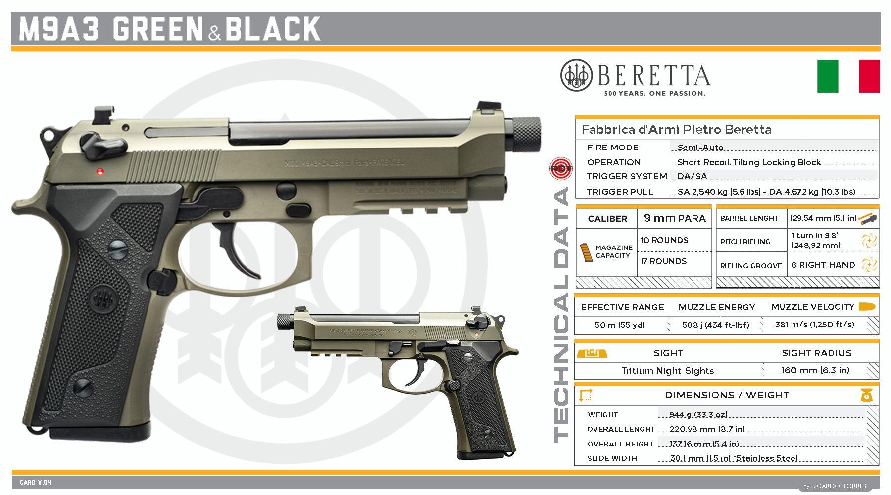 Fabbrica d'Armi Pietro Beretta - M9A3 Green & Black   gun