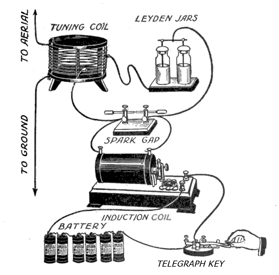 description spark gap transmitter diagram png vintage radio description spark gap transmitter diagram png