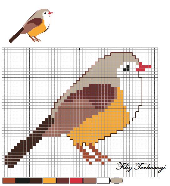Şimdi sizler bu kuşu izleyiniz... Bakalım aynı kuş nerelere konacak ! Hepsinin desenini ve renklerini sizlerle paylaşacağım...Saygı ve sevgilerimle...Filiz TÜRKOCAĞI
