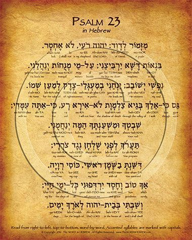 The Lord S Prayer Hebrew Poster With Complete Transliteration And Translation Hebrew Words Psalms Hebrew Poster