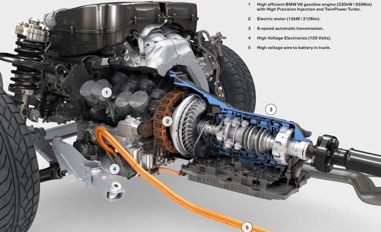 Bmw Powertrain With Zf 8 Speed Automatic Hybrid