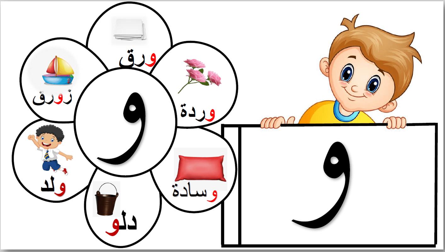 درس حرف الواو بالحركات والمدود الصف الاول مادة اللغة العربية بوربوينت Arabic Alphabet For Kids Alphabet For Kids Arabic Alphabet