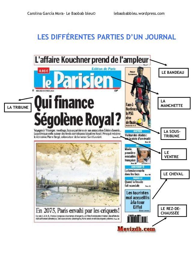 Image result for parties d'un journal | Journal scolaire ...